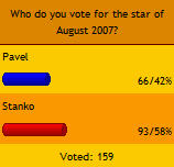 Star of August 2007 - Results